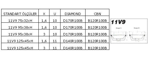 diamondcbn5c