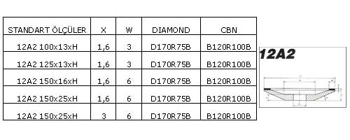 diamondcbn6c