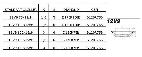 diamondcbn7c