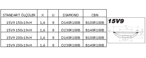 diamondcbn8c