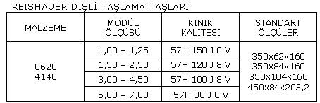 dislitablo1a