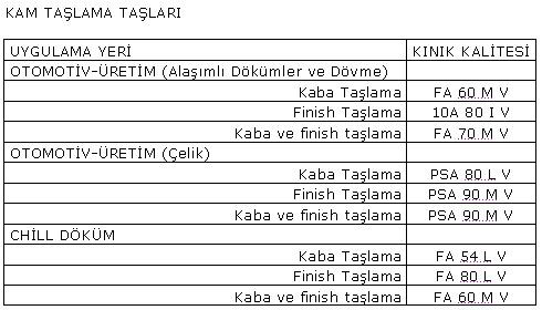 kam_taslama_tasl001